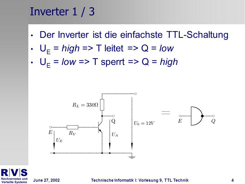 June 27, 2002Technische Informatik I: Vorlesung 9, TTL Technik5 Inverter 2 / 3 Ersatzschaltbild für Q = high Problem: Nachfolgende Stufen wirken wie ein Ableitwiderstand gegen Masse.