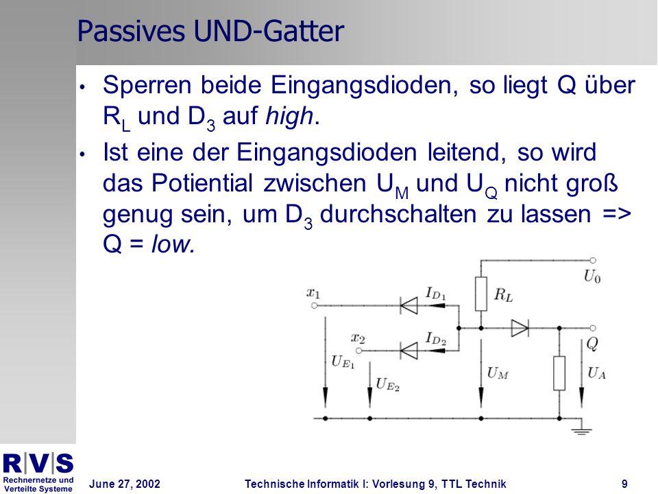 June 27, 2002Technische Informatik I: Vorlesung 9, TTL Technik9 Passives UND-Gatter Sperren beide Eingangsdioden, so liegt Q über R L und D 3 auf high