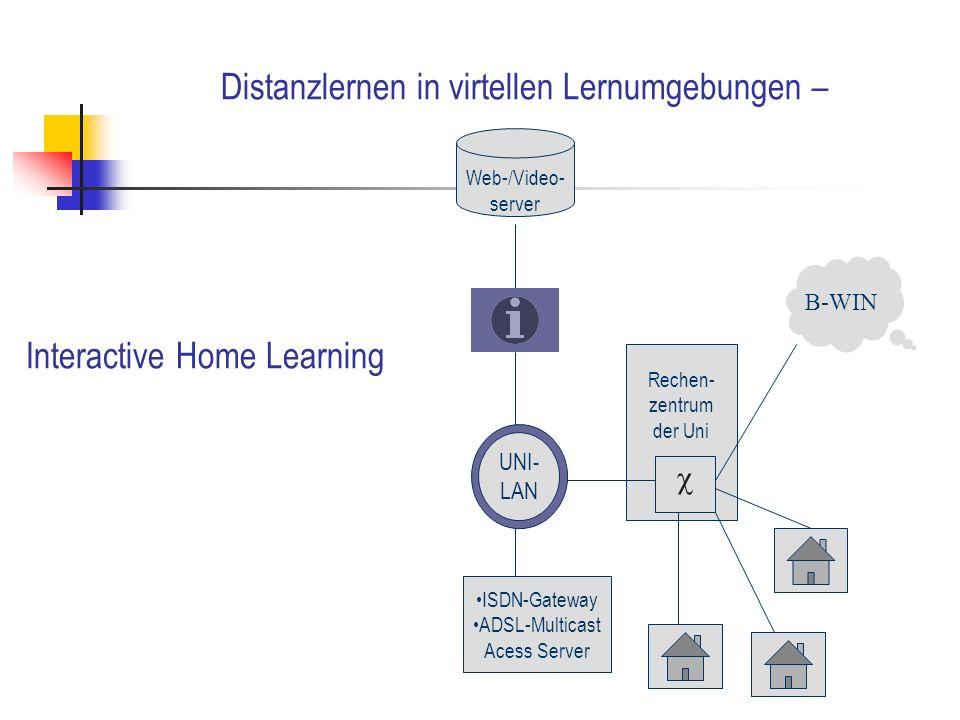 UNI- LAN UNI- LAN Web-/Video- server ISDN-Gateway ADSL-Multicast Acess Server B-WIN Rechen- zentrum der Uni Distanzlernen in virtellen Lernumgebungen
