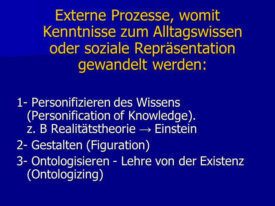 Externe Prozesse, womit Kenntnisse zum Alltagswissen oder soziale Repräsentation gewandelt werden: 1- Personifizieren des Wissens (Personification of