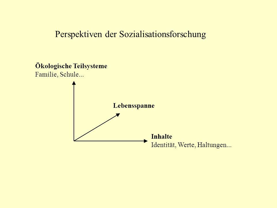 Perspektiven der Sozialisationsforschung Ökologische Teilsysteme Familie, Schule... Lebensspanne Inhalte Identität, Werte, Haltungen...