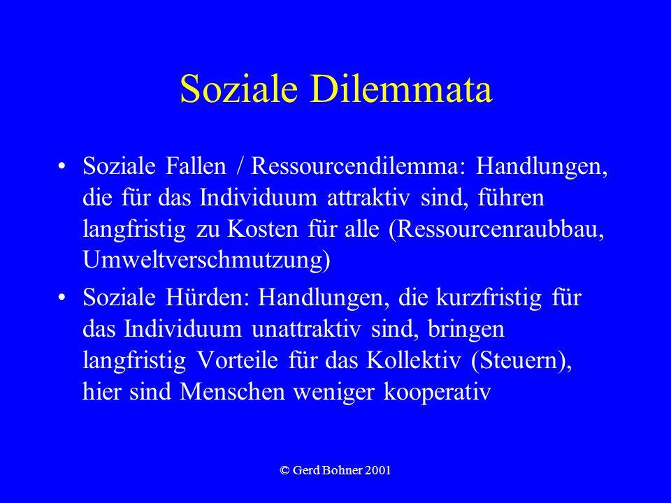 © Gerd Bohner 2001 Soziale Dilemmata Soziale Fallen / Ressourcendilemma: Handlungen, die für das Individuum attraktiv sind, führen langfristig zu Kosten für alle (Ressourcenraubbau, Umweltverschmutzung) Soziale Hürden: Handlungen, die kurzfristig für das Individuum unattraktiv sind, bringen langfristig Vorteile für das Kollektiv (Steuern), hier sind Menschen weniger kooperativ