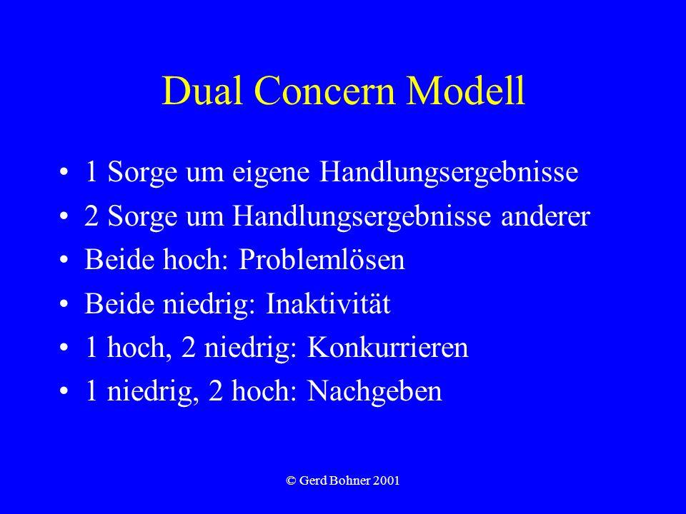 © Gerd Bohner 2001 Dual Concern Modell 1 Sorge um eigene Handlungsergebnisse 2 Sorge um Handlungsergebnisse anderer Beide hoch: Problemlösen Beide niedrig: Inaktivität 1 hoch, 2 niedrig: Konkurrieren 1 niedrig, 2 hoch: Nachgeben