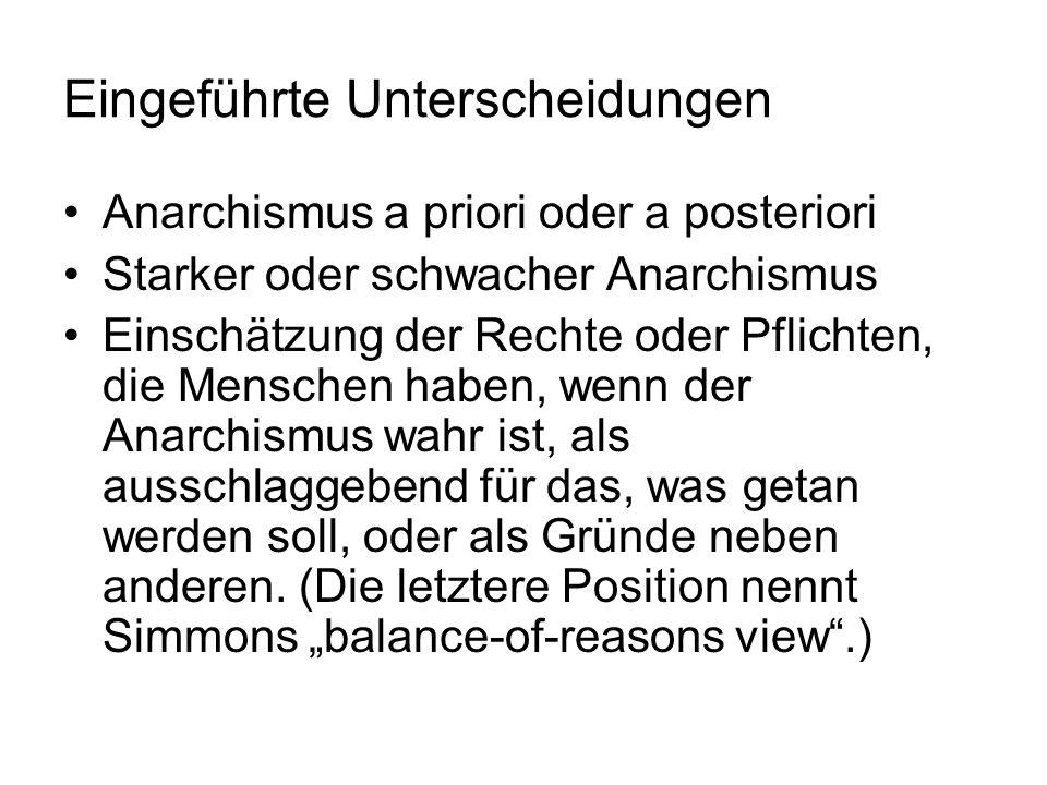 Eingeführte Unterscheidungen Anarchismus a priori oder a posteriori Starker oder schwacher Anarchismus Einschätzung der Rechte oder Pflichten, die Men