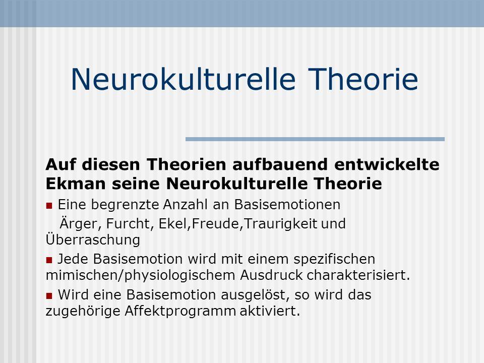 Neurokulturelle Theorie Auf diesen Theorien aufbauend entwickelte Ekman seine Neurokulturelle Theorie Eine begrenzte Anzahl an Basisemotionen Ärger, F