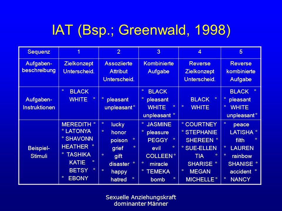 Sexuelle Anziehungskraft dominanter Männer IAT (Bsp.; Greenwald, 1998) Sequenz12345 Aufgaben- beschreibung Zielkonzept Unterscheid.