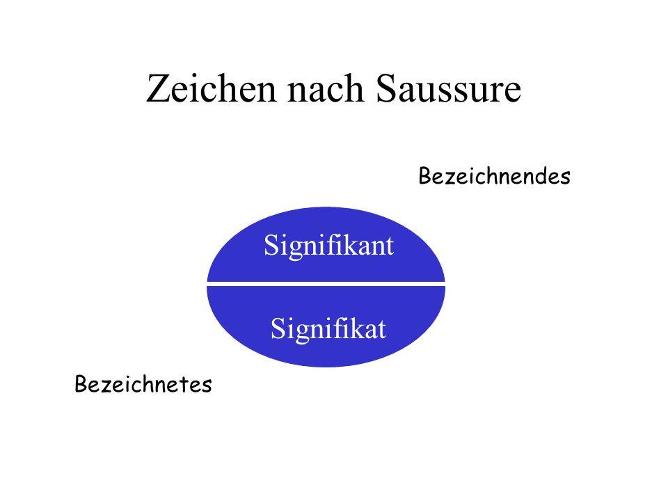 Zeichen nach Saussure Signifikant Signifikat Bezeichnendes Bezeichnetes