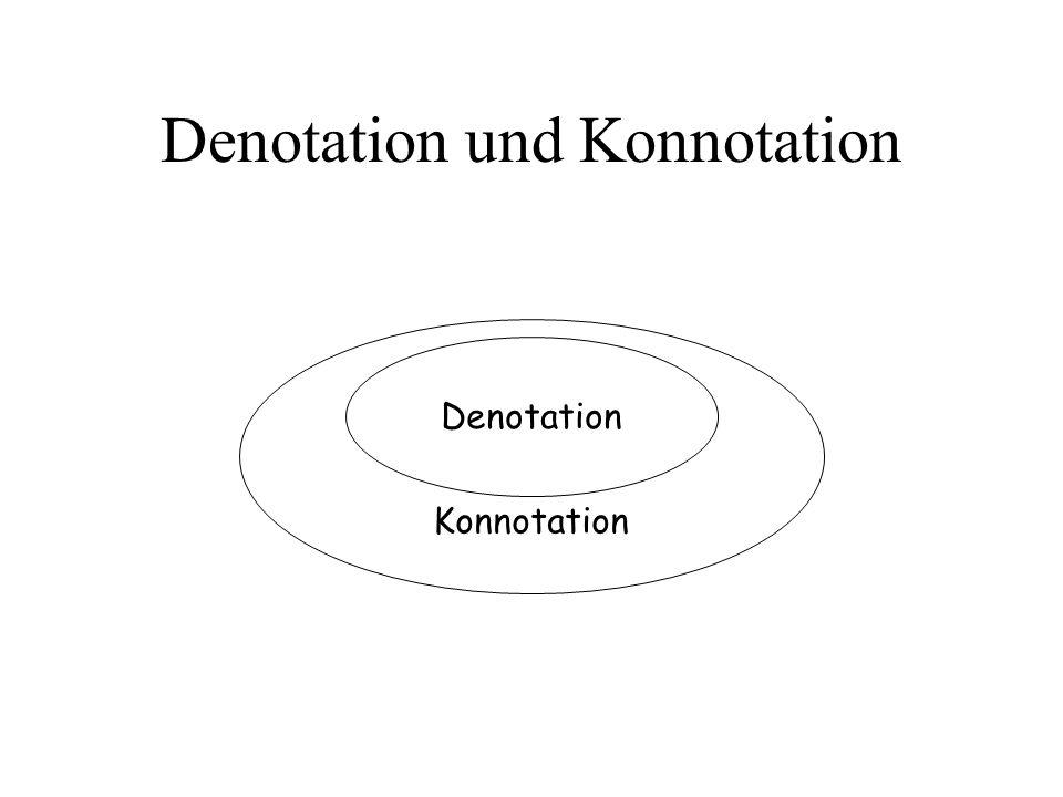 Denotation und Konnotation Konnotation Denotation
