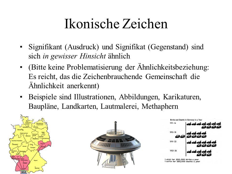 Ikonische Zeichen Signifikant (Ausdruck) und Signifikat (Gegenstand) sind sich in gewisser Hinsicht ähnlich (Bitte keine Problematisierung der Ähnlich