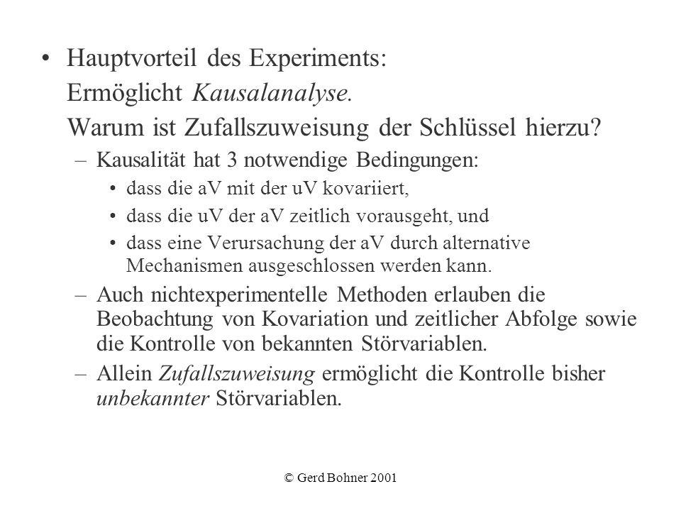 © Gerd Bohner 2001 Faktorielle Versuchspläne: Mehrere uV gekreuzt Vorteile: Erhöht die experimentelle Kontrolle, ermöglicht das Testen komplexer Hypothesen Beispiel: –uV1:Qualität der Argumente einer Botschaft –uV2: Grad der Ablenkung –aV: Einstellung Hypothese: Ablenkung erhöht die Überzeugungswirkung schlechter Argumente und reduziert die Überzeugungs- wirkung guter Argumente.