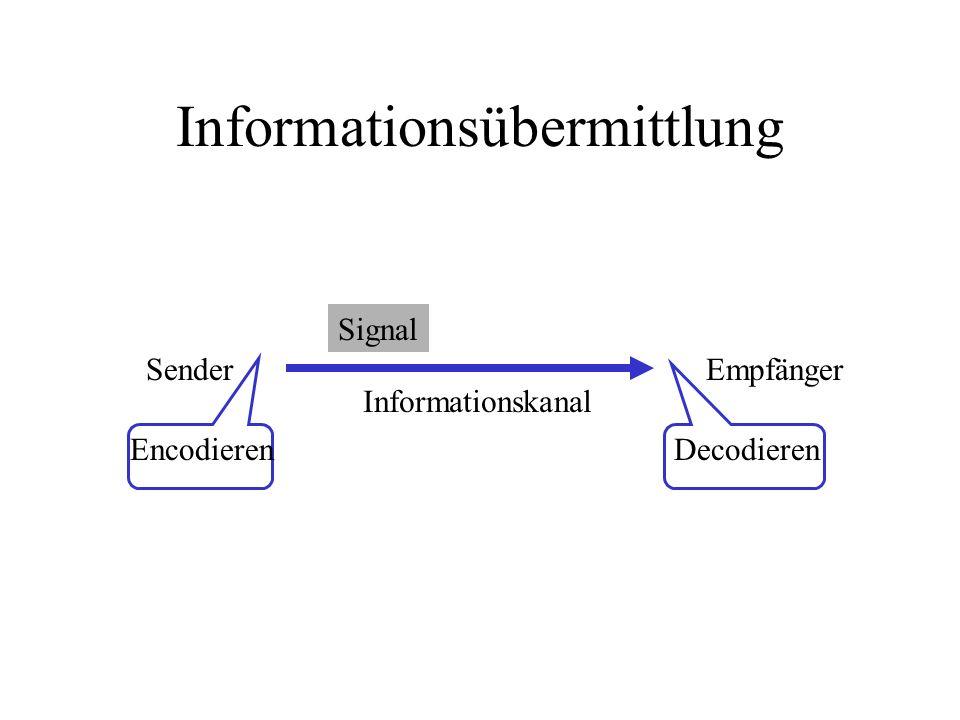 Informationsübermittlung SenderEmpfänger Informationskanal EncodierenDecodieren Signal