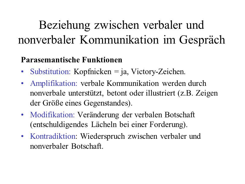 Beziehung zwischen verbaler und nonverbaler Kommunikation im Gespräch Parasemantische Funktionen Substitution: Kopfnicken = ja, Victory-Zeichen. Ampli