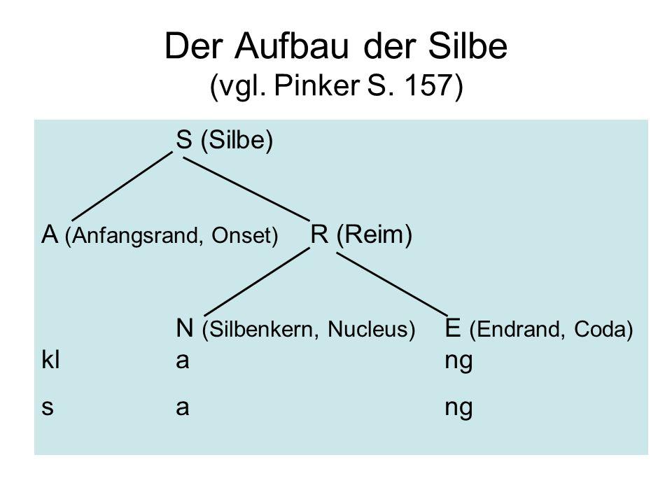Der Aufbau der Silbe (vgl. Pinker S. 157) S (Silbe) A (Anfangsrand, Onset) R (Reim) N (Silbenkern, Nucleus) E (Endrand, Coda) klang sang