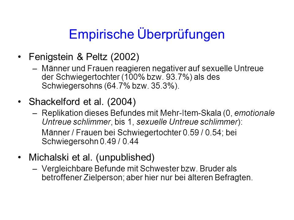 Empirische Überprüfungen Fenigstein & Peltz (2002) –Männer und Frauen reagieren negativer auf sexuelle Untreue der Schwiegertochter (100% bzw.