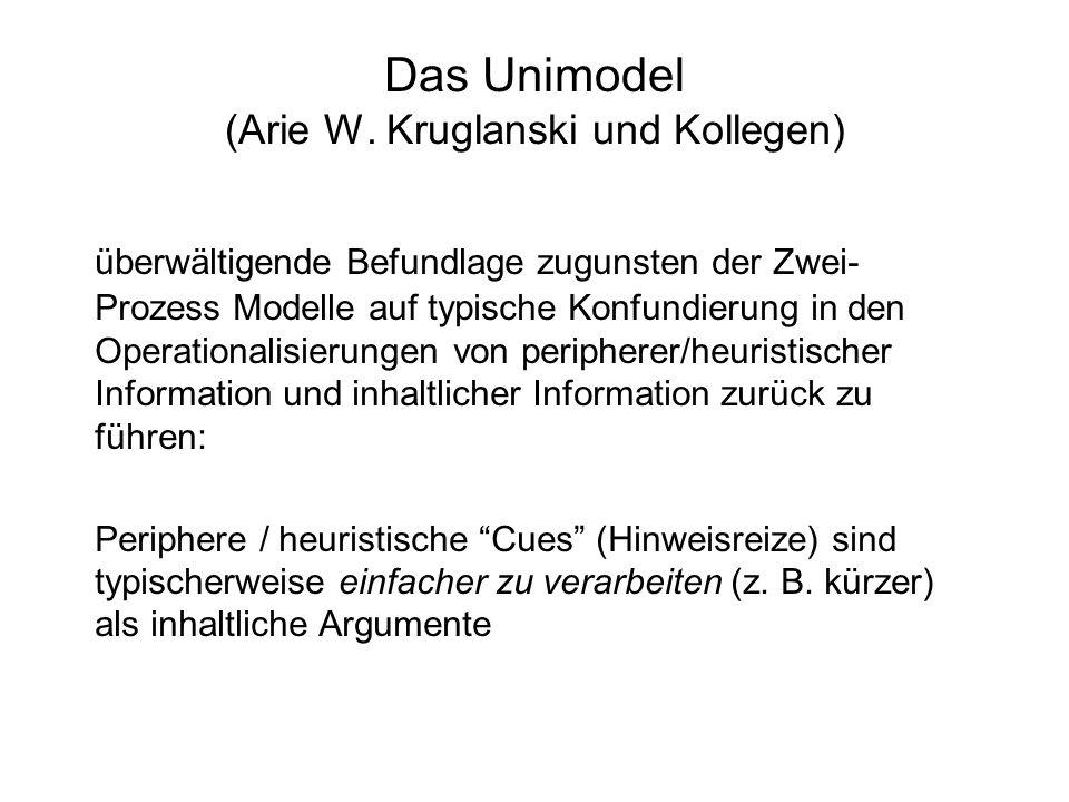 Das Unimodel (Arie W. Kruglanski und Kollegen) überwältigende Befundlage zugunsten der Zwei- Prozess Modelle auf typische Konfundierung in den Operati