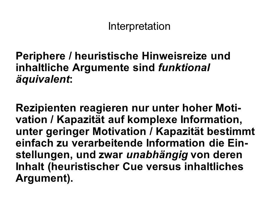Interpretation Periphere / heuristische Hinweisreize und inhaltliche Argumente sind funktional äquivalent: Rezipienten reagieren nur unter hoher Moti-