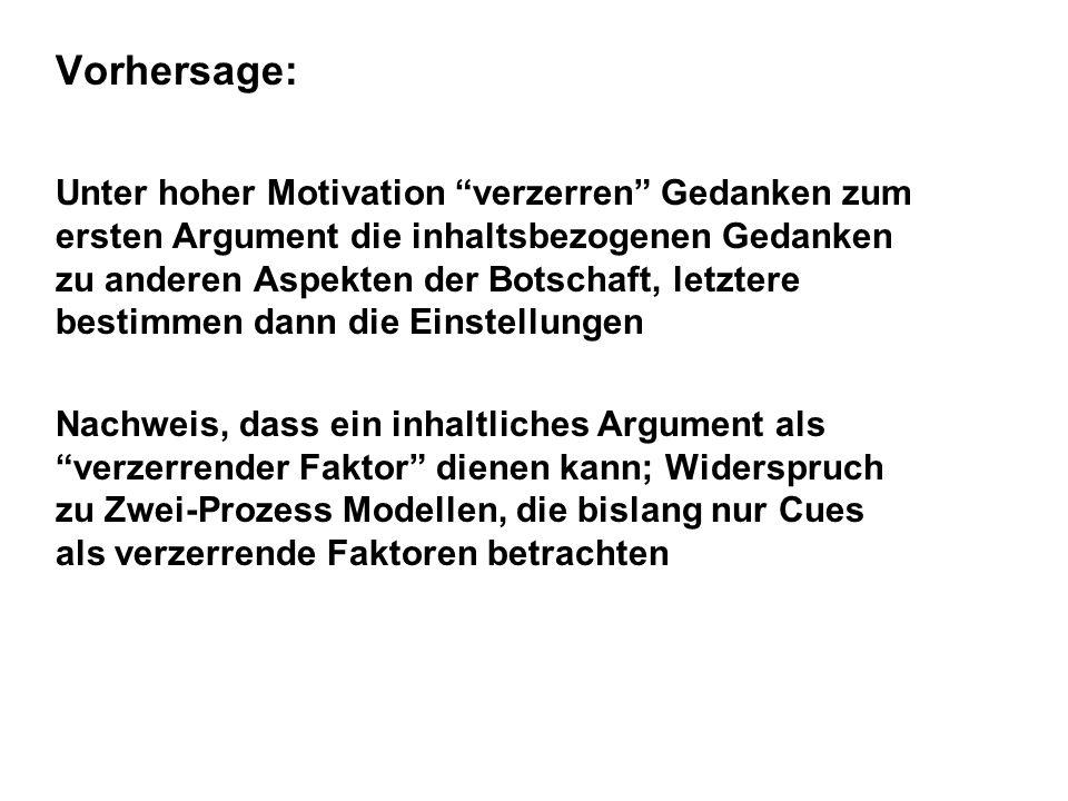 Vorhersage: Unter hoher Motivation verzerren Gedanken zum ersten Argument die inhaltsbezogenen Gedanken zu anderen Aspekten der Botschaft, letztere be
