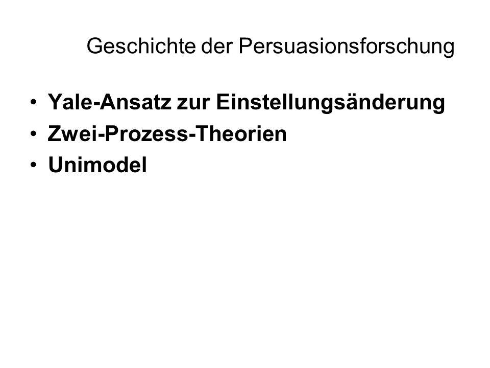Geschichte der Persuasionsforschung Yale-Ansatz zur Einstellungsänderung Zwei-Prozess-Theorien Unimodel