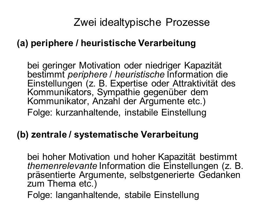 Diskussion unter geringer Motivation bestimmen die Gedanken zu einem inhaltlichen Argument die Einstellungen unter hoher Motivation verzerren die Gedanken zu einem inhaltlichen Argument die Verarbeitung weiterer inhaltlicher Argumente (Exp.