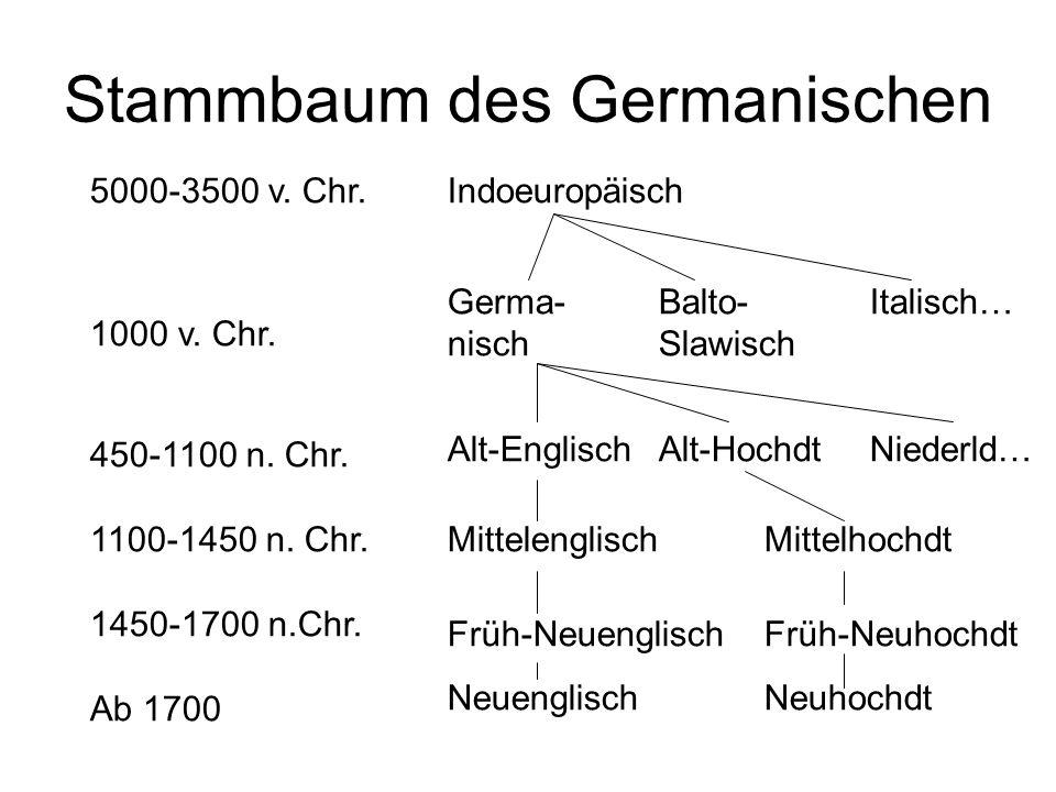 Stammbaum des Germanischen 5000-3500 v. Chr. 1000 v. Chr. 450-1100 n. Chr. 1100-1450 n. Chr. 1450-1700 n.Chr. Ab 1700 Indoeuropäisch Germa-Balto-Itali