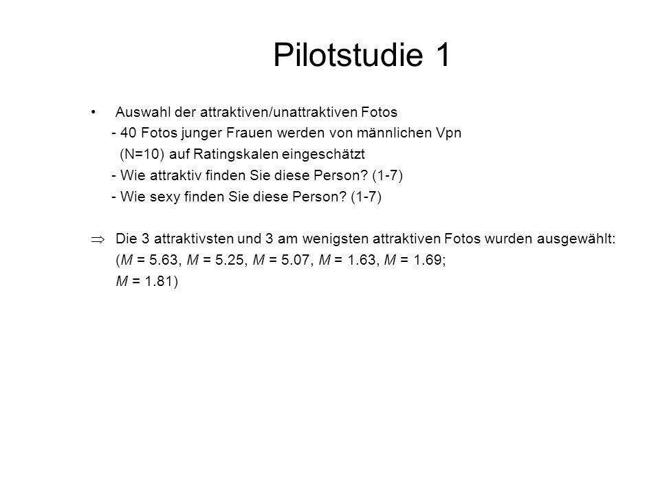 Pilotstudie 1 Auswahl der attraktiven/unattraktiven Fotos - 40 Fotos junger Frauen werden von männlichen Vpn (N=10) auf Ratingskalen eingeschätzt - Wi