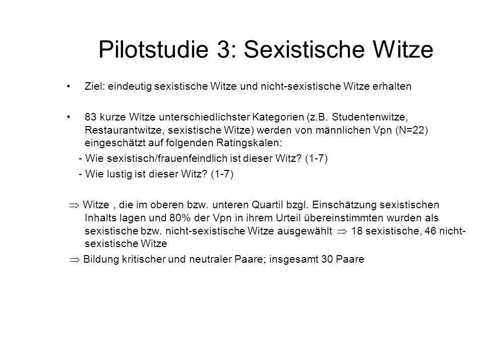 Pilotstudie 3: Sexistische Witze Ziel: eindeutig sexistische Witze und nicht-sexistische Witze erhalten 83 kurze Witze unterschiedlichster Kategorien