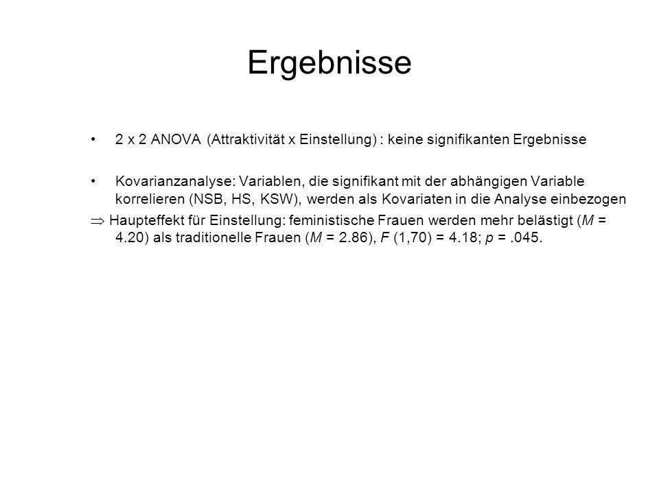 Ergebnisse 2 x 2 ANOVA (Attraktivität x Einstellung) : keine signifikanten Ergebnisse Kovarianzanalyse: Variablen, die signifikant mit der abhängigen