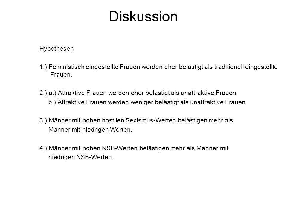 Diskussion Hypothesen 1.) Feministisch eingestellte Frauen werden eher belästigt als traditionell eingestellte Frauen. 2.) a.) Attraktive Frauen werde