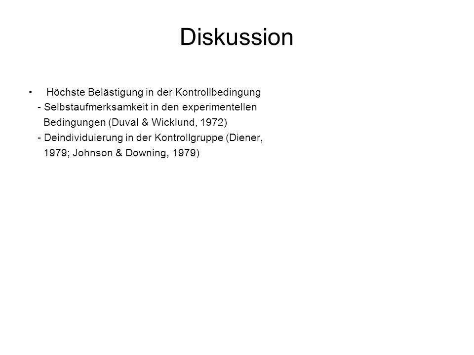 Diskussion Höchste Belästigung in der Kontrollbedingung - Selbstaufmerksamkeit in den experimentellen Bedingungen (Duval & Wicklund, 1972) - Deindivid