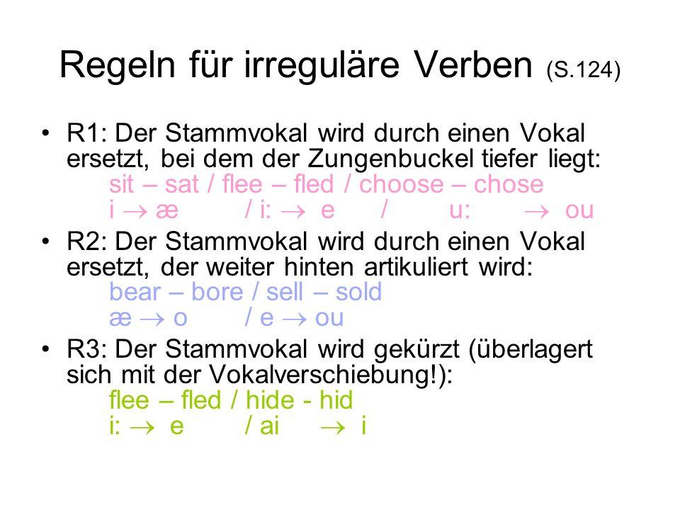 Regeln für irreguläre Verben (S.124) R1: Der Stammvokal wird durch einen Vokal ersetzt, bei dem der Zungenbuckel tiefer liegt: sit – sat / flee – fled