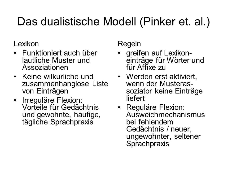 Das dualistische Modell (Pinker et. al.) Lexikon Funktioniert auch über lautliche Muster und Assoziationen Keine wilkürliche und zusammenhanglose List