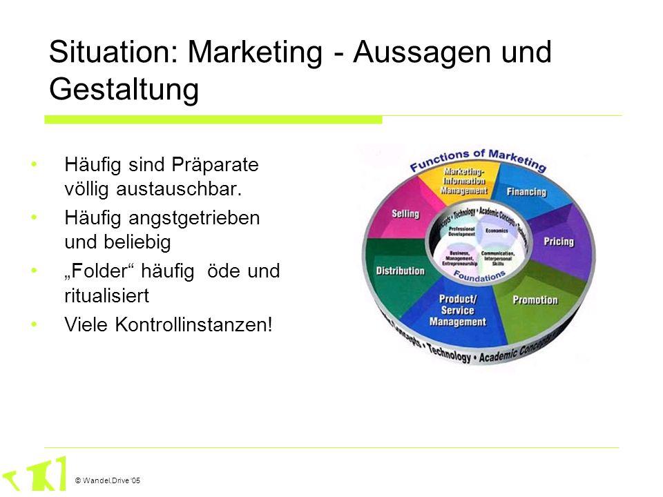 © Wandel.Drive 05 Situation: Marketing - Aussagen und Gestaltung Häufig sind Präparate völlig austauschbar. Häufig angstgetrieben und beliebig Folder