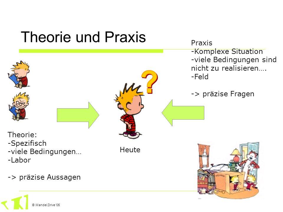 © Wandel.Drive 05 Theorie und Praxis Theorie: -Spezifisch -viele Bedingungen… -Labor -> präzise Aussagen Praxis -Komplexe Situation -viele Bedingungen
