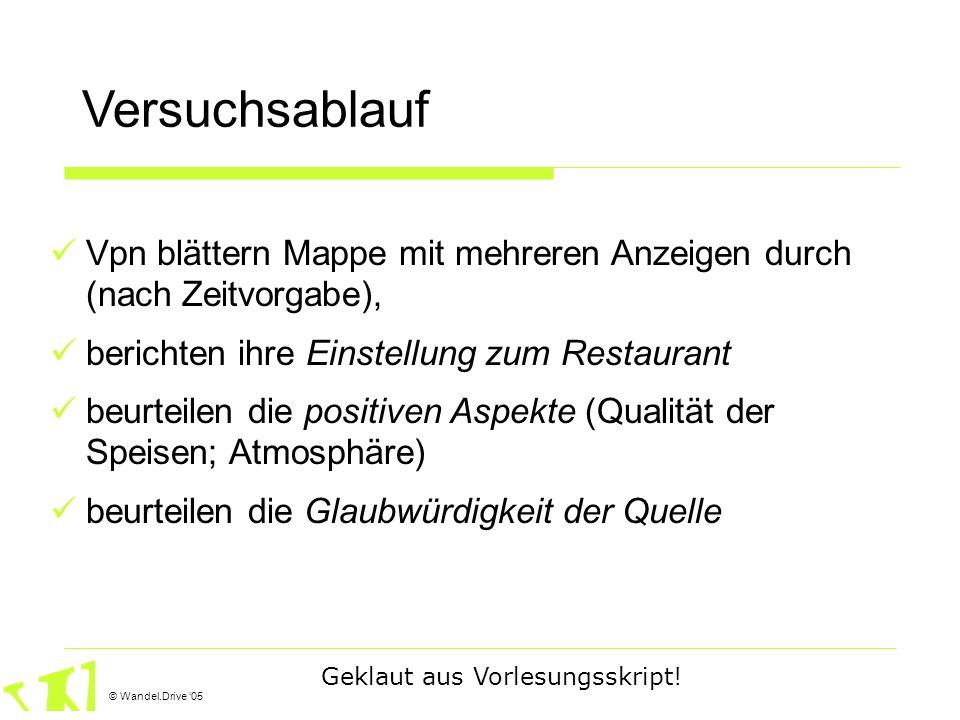 © Wandel.Drive 05 Versuchsablauf Vpn blättern Mappe mit mehreren Anzeigen durch (nach Zeitvorgabe), berichten ihre Einstellung zum Restaurant beurteil