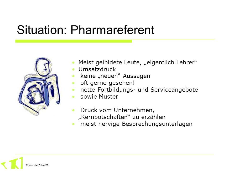 © Wandel.Drive 05 Situation: Pharmareferent Meist geibldete Leute, eigentlich Lehrer Umsatzdruck keine neuen Aussagen oft gerne gesehen! nette Fortbil