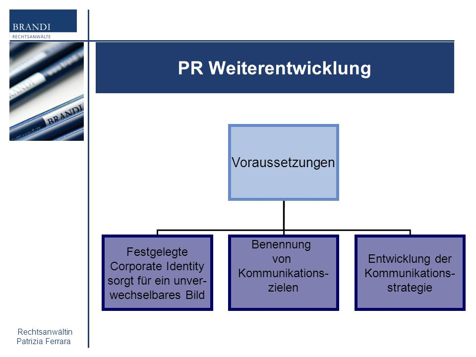 Rechtsanwältin Patrizia Ferrara PR Weiterentwicklung Voraussetzungen Festgelegte Corporate Identity sorgt für ein unver- wechselbares Bild Benennung v