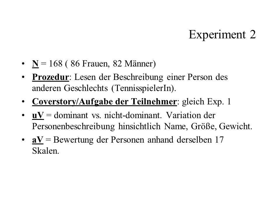 Experiment 2 N = 168 ( 86 Frauen, 82 Männer) Prozedur: Lesen der Beschreibung einer Person des anderen Geschlechts (TennisspielerIn). Coverstory/Aufga