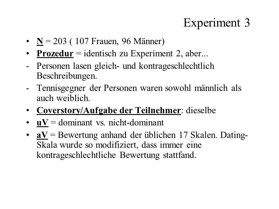 Experiment 3 N = 203 ( 107 Frauen, 96 Männer) Prozedur = identisch zu Experiment 2, aber... -Personen lasen gleich- und kontrageschlechtlich Beschreib