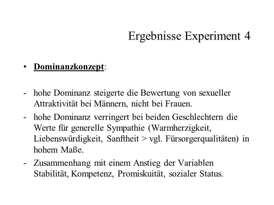 Ergebnisse Experiment 4 Dominanzkonzept: -hohe Dominanz steigerte die Bewertung von sexueller Attraktivität bei Männern, nicht bei Frauen. -hohe Domin
