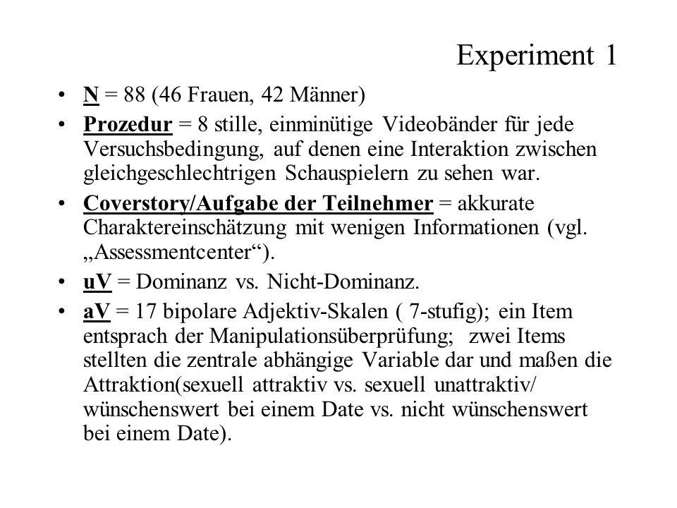 Experiment 1 N = 88 (46 Frauen, 42 Männer) Prozedur = 8 stille, einminütige Videobänder für jede Versuchsbedingung, auf denen eine Interaktion zwische