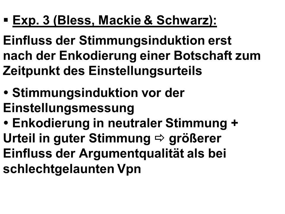 Exp. 3 (Bless, Mackie & Schwarz): Einfluss der Stimmungsinduktion erst nach der Enkodierung einer Botschaft zum Zeitpunkt des Einstellungsurteils Stim