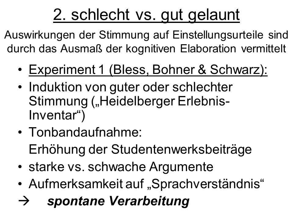 2. schlecht vs. gut gelaunt Auswirkungen der Stimmung auf Einstellungsurteile sind durch das Ausmaß der kognitiven Elaboration vermittelt Experiment 1