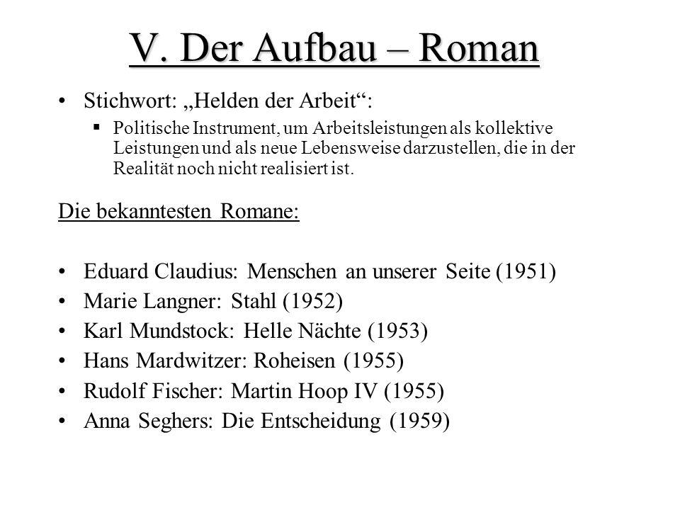 V. Der Aufbau – Roman Stichwort: Helden der Arbeit: Politische Instrument, um Arbeitsleistungen als kollektive Leistungen und als neue Lebensweise dar
