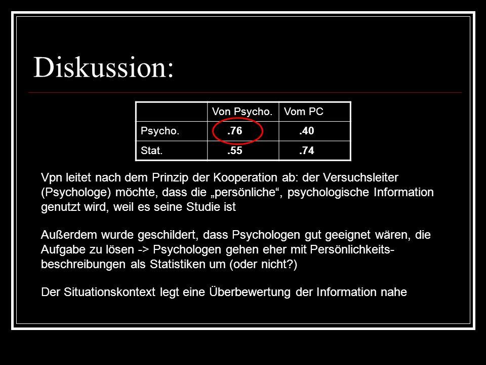 Diskussion: Von Psycho.Vom PC Psycho..76.40 Stat..55.74 Vpn leitet nach dem Prinzip der Kooperation ab: der Versuchsleiter (Psychologe) möchte, dass d
