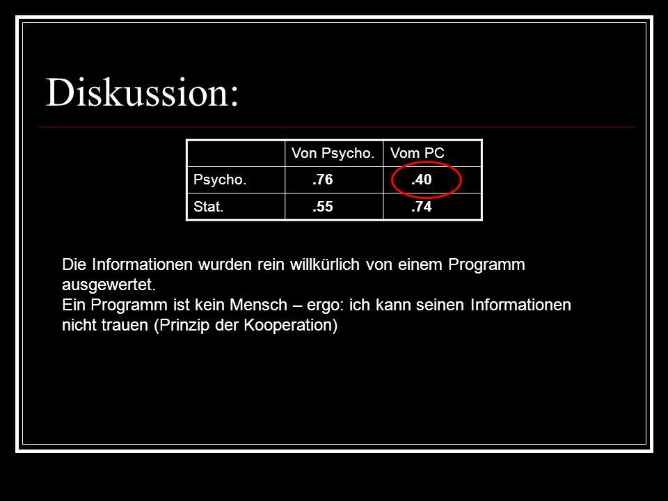Diskussion: Von Psycho.Vom PC Psycho..76.40 Stat..55.74 Die Informationen wurden rein willkürlich von einem Programm ausgewertet. Ein Programm ist kei