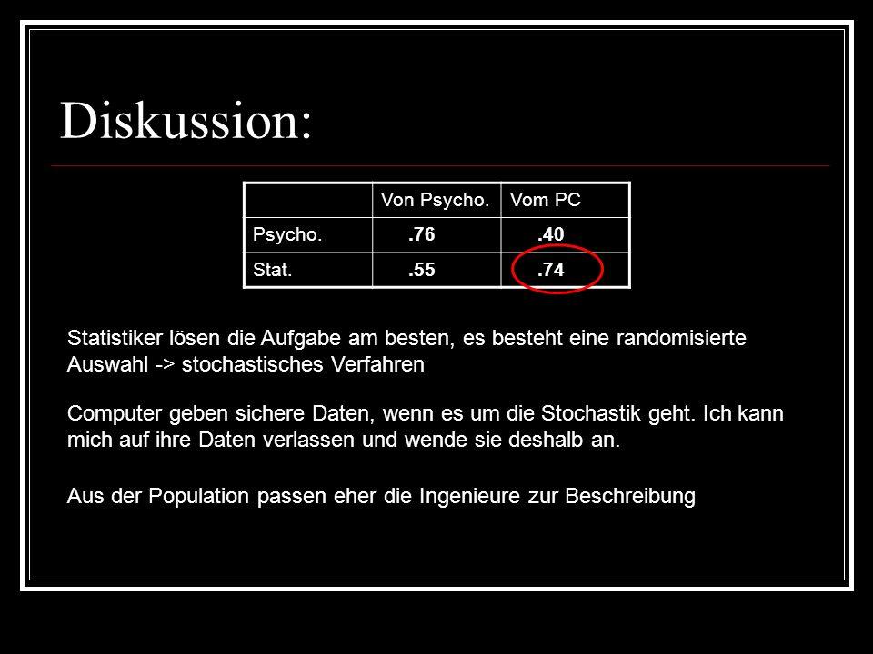 Diskussion: Von Psycho.Vom PC Psycho..76.40 Stat..55.74 Statistiker lösen die Aufgabe am besten, es besteht eine randomisierte Auswahl -> stochastisch