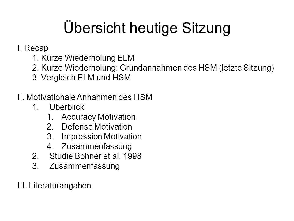 Übersicht heutige Sitzung I. Recap 1. Kurze Wiederholung ELM 2. Kurze Wiederholung: Grundannahmen des HSM (letzte Sitzung) 3. Vergleich ELM und HSM II
