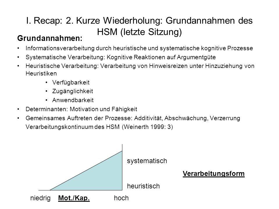 Grundannahmen: Informationsverarbeitung durch heuristische und systematische kognitive Prozesse Systematische Verarbeitung: Kognitive Reaktionen auf A
