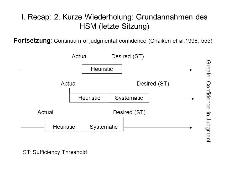 I. Recap: 2. Kurze Wiederholung: Grundannahmen des HSM (letzte Sitzung) Fortsetzung: Continuum of judgmental confidence (Chaiken et al.1996: 555) Heur