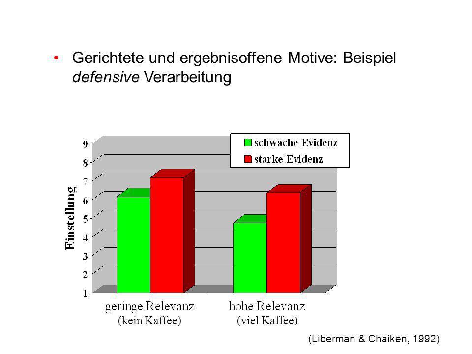 (kein Kaffee) (viel Kaffee) Gerichtete und ergebnisoffene Motive: Beispiel defensive Verarbeitung (Liberman & Chaiken, 1992)